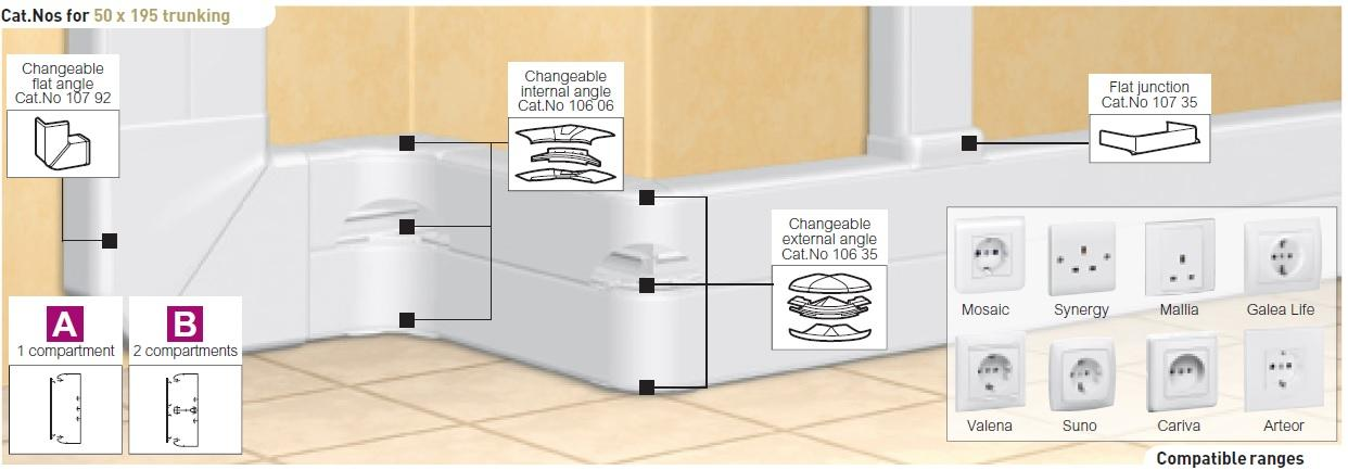 Trunking-195-50-Adaptable-01