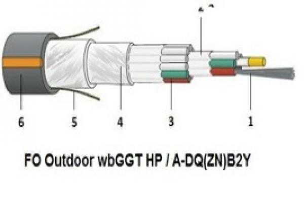 فیبرنوری Outdoor wbGGT HP/A-DQ(ZN)B2Y 2-Layer
