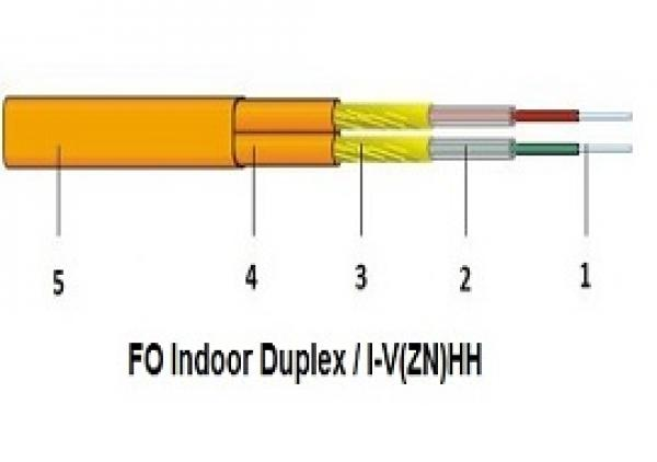 فیبرنوری Indoor Duplex I-V(ZN)HH