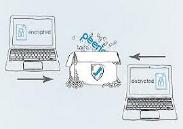 نرم افزار File Share Encryption
