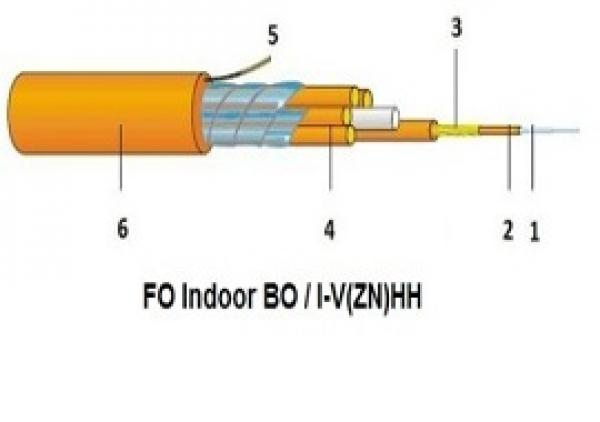 فیبرنوری Indoor BO I-V(ZN)HH