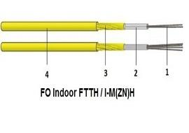فیبرنوری Indoor FTTH I-M(ZN)H