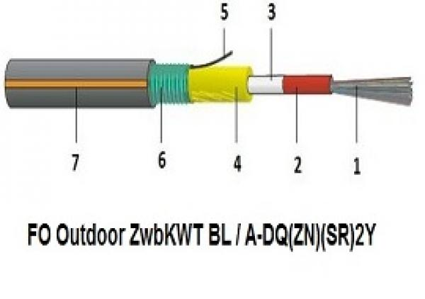 فیبرنوری Outdoor ZwbKWT BL/A-DQ(ZN)(SY)2Y