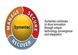 نرم افزار Symantec IT Management Suit