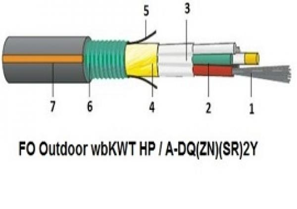 فیبرنوری Outdoor wbKWT HP/A-DQ(ZN)(SR)2Y